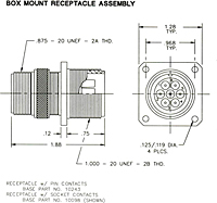 Box Mount Receptacle Assembly Dimensional Drawing